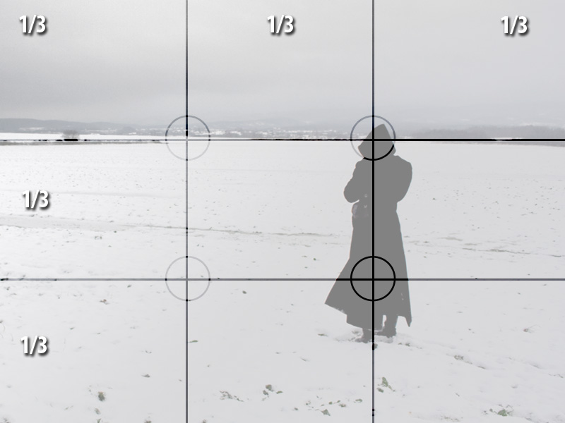 Build Up Blog: Taking better pictures with the rule of thirds