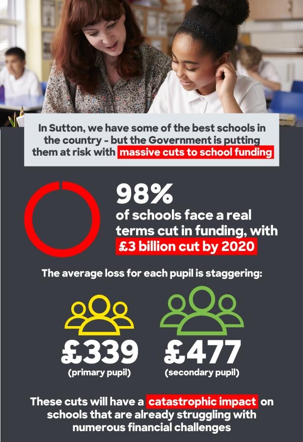 Sutton schools pic